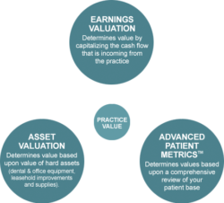 appraisal-infographic